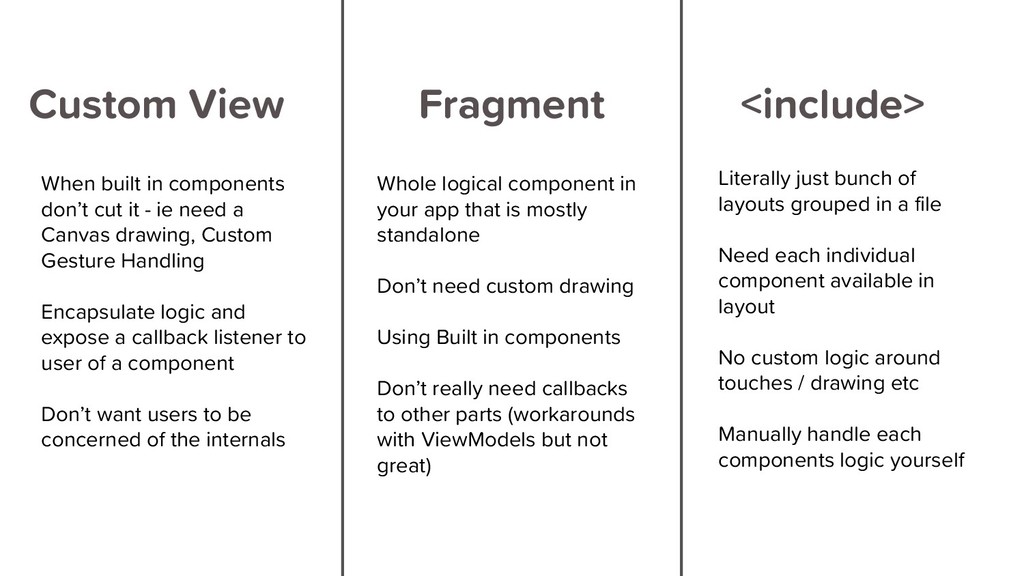 Fragment Whole logical component in your app th...