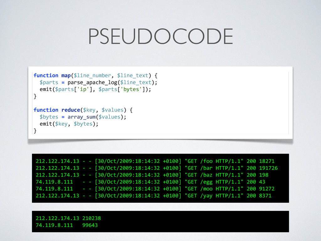 PSEUDOCODE function  map($line_number,  $line_t...