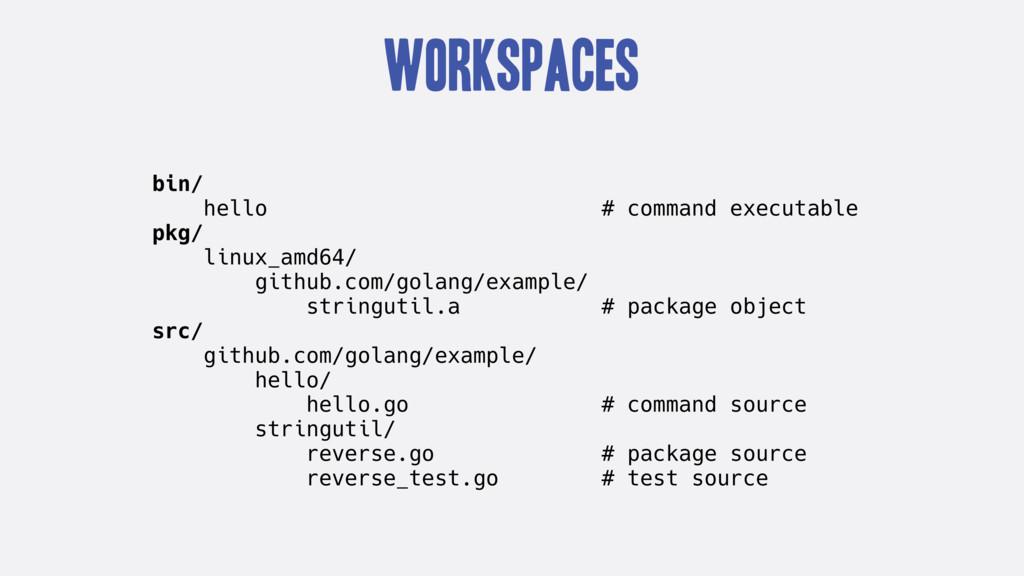 Workspaces bin/ hello # command executable pkg/...