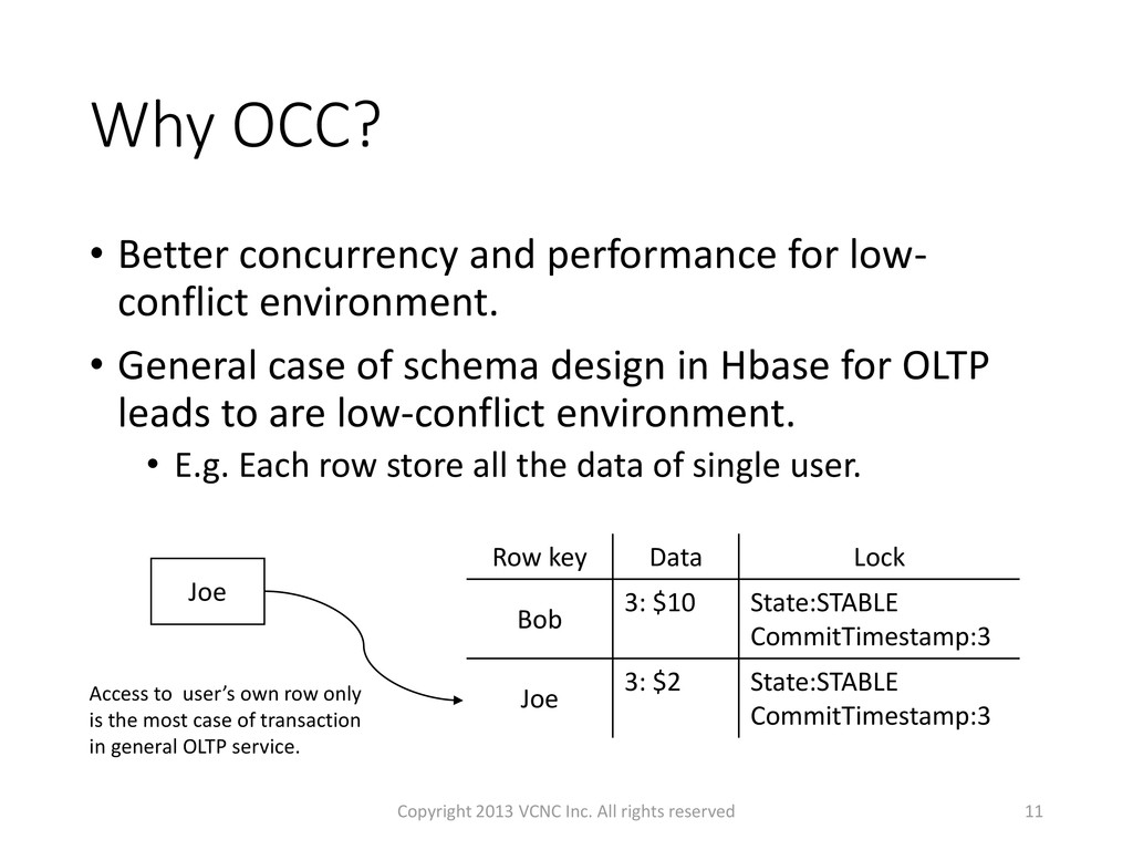 Why OCC? • Better concurrency and performance f...