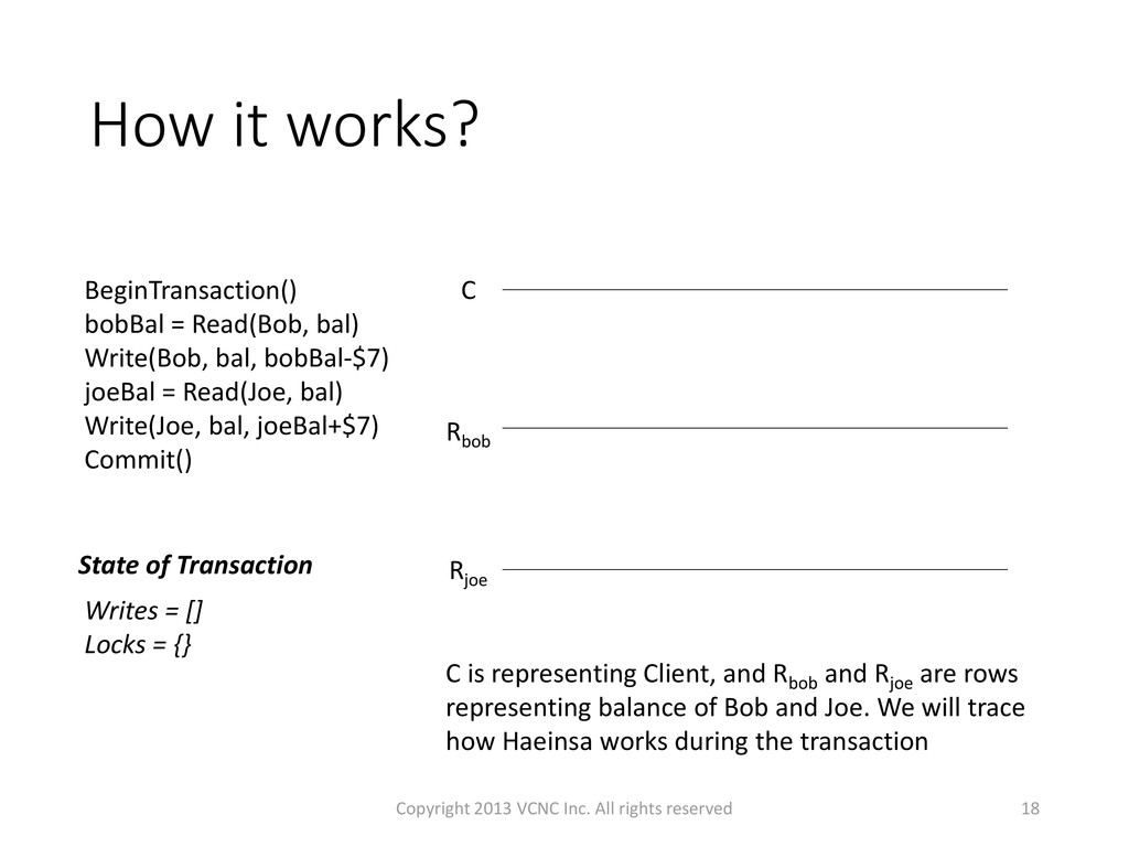 How it works? 18 C is representing Client, and ...