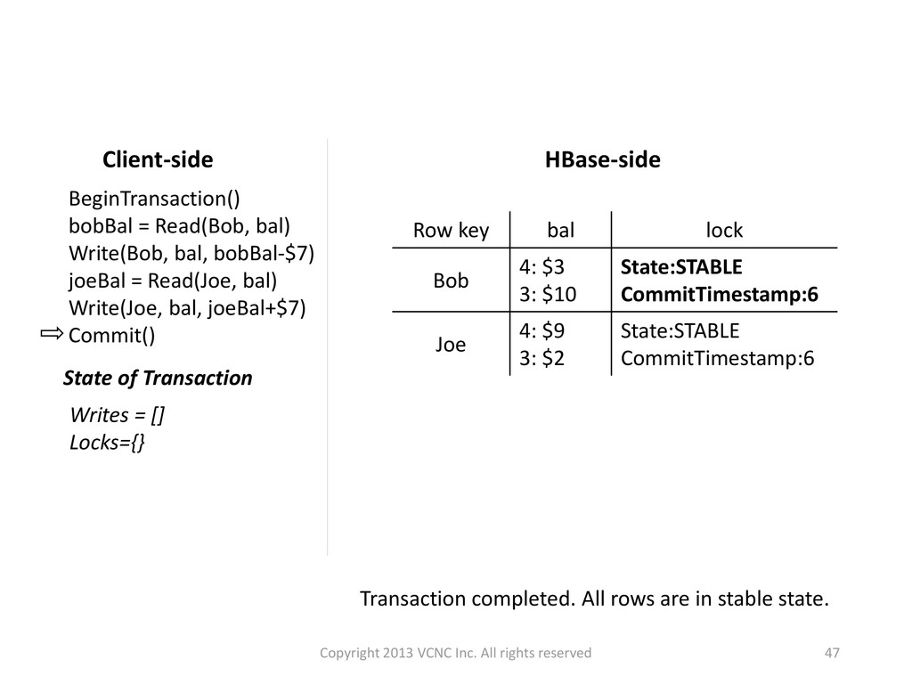Transaction completed. All rows are in stable s...