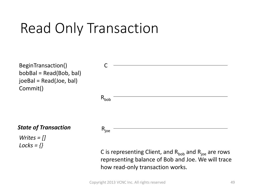 Read Only Transaction 49 C is representing Clie...