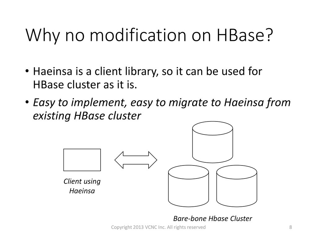 Why no modification on HBase? • Haeinsa is a cl...