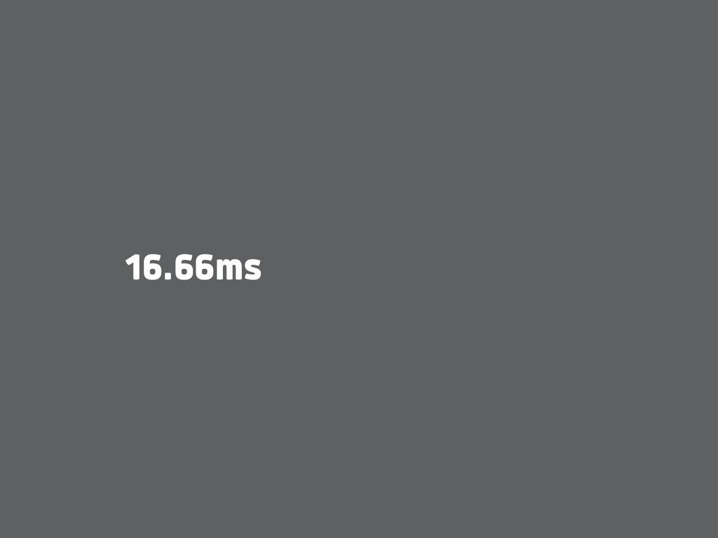 16.66ms