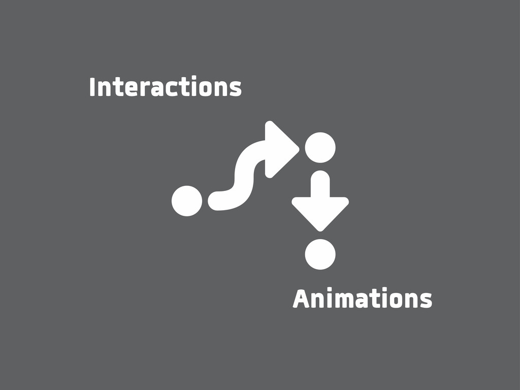 Interactions Animations