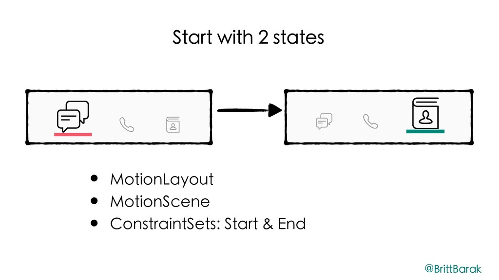 Start with 2 states • MotionLayout • MotionScen...