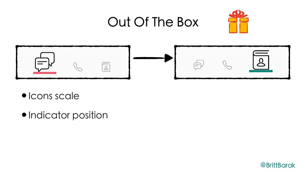 Out Of The Box •Icons scale •Indicator position...