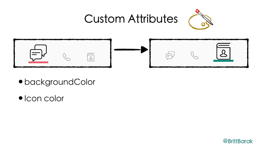 Custom Attributes •backgroundColor •Icon color ...