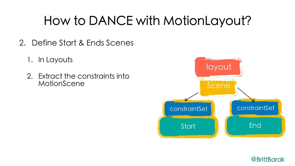 constraintSet constraintSet How to DANCE with M...