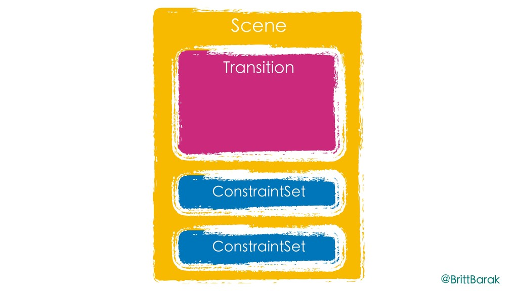 Scene Transition ConstraintSet ConstraintSet @B...
