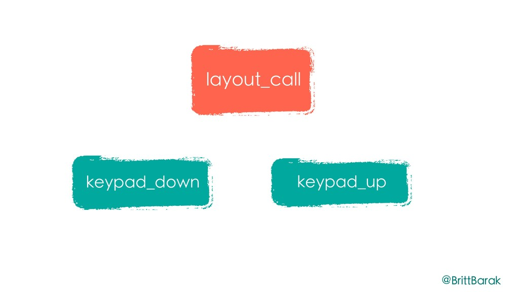 layout_call keypad_down keypad_up @BrittBarak