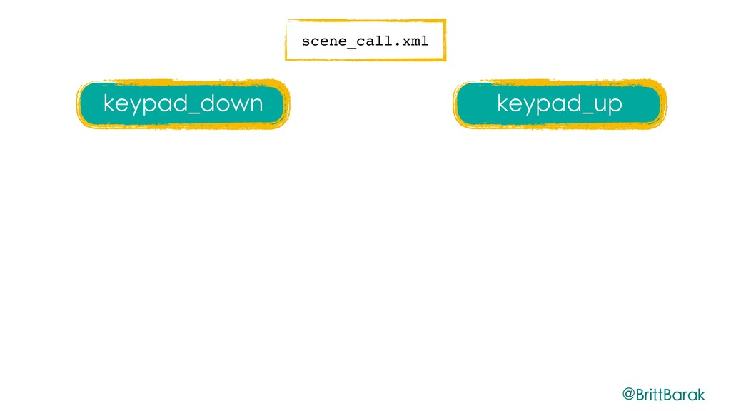 scene_call.xml keypad_down keypad_up @BrittBarak