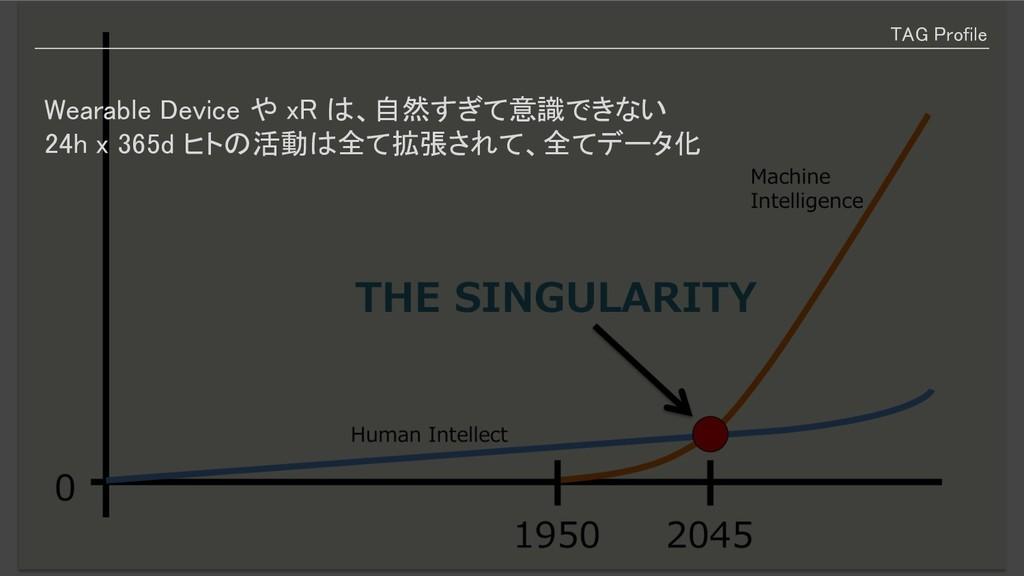 TAG Profile Wearable Device や xR は、自然すぎて意識できない ...