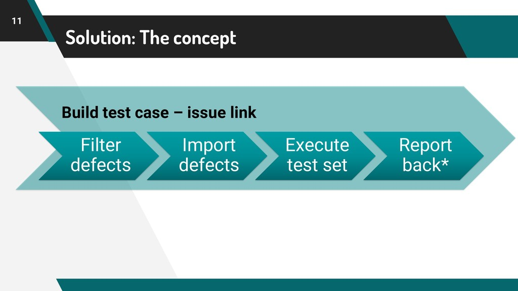 Build test case – issue link Filter defects Imp...