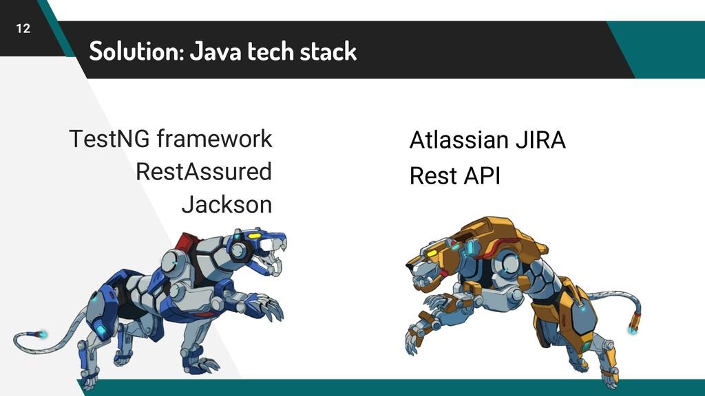 Solution: Java tech stack 12 TestNG framework R...