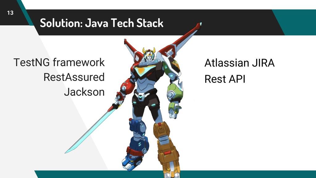Solution: Java Tech Stack 13 TestNG framework R...