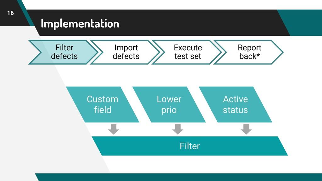 Implementation 16 Filter Custom field Lower pri...
