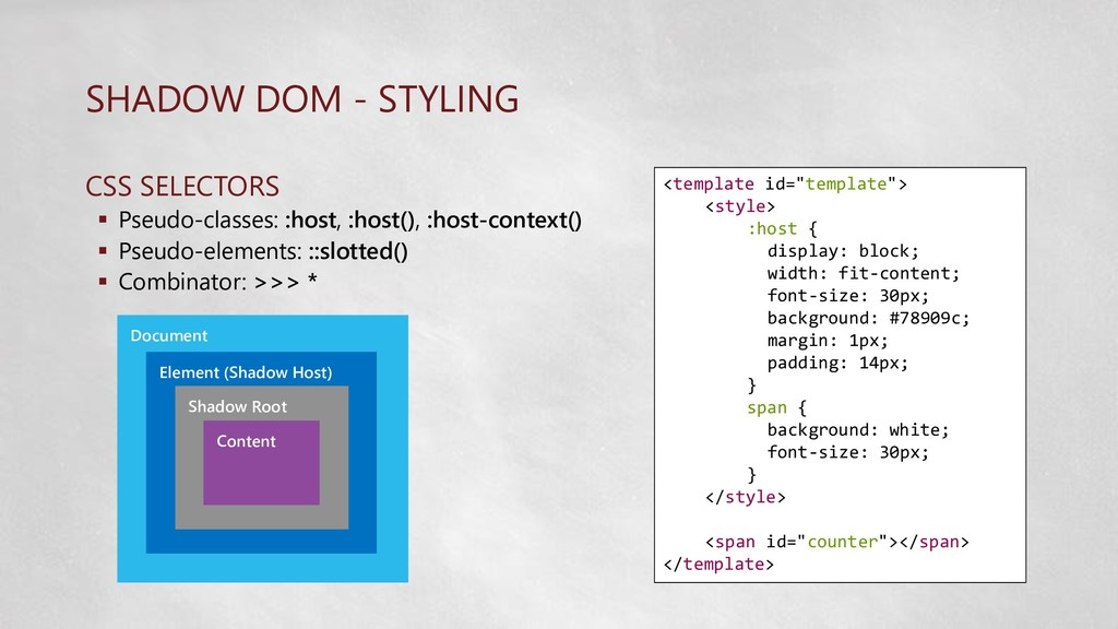 SHADOW DOM - STYLING CSS SELECTORS  Pseudo-cla...