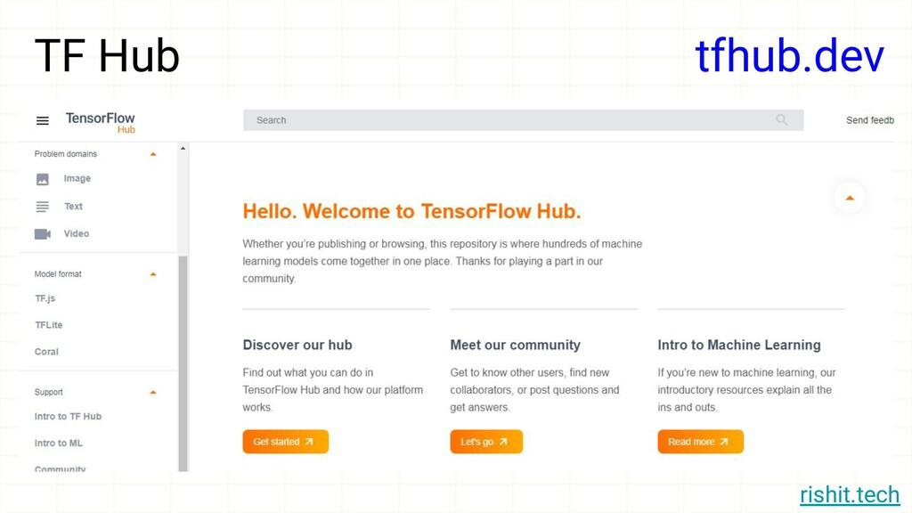 rishit.tech TF Hub tfhub.dev
