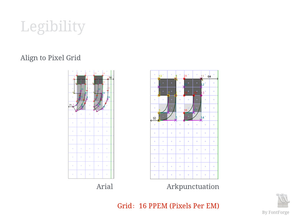 Grid:16 PPEM (Pixels Per EM) Arial Arkpunctuati...