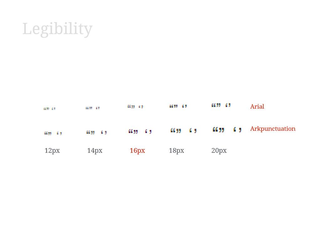 Legibility 12px 14px 16px 18px 20px Arial Arkpu...