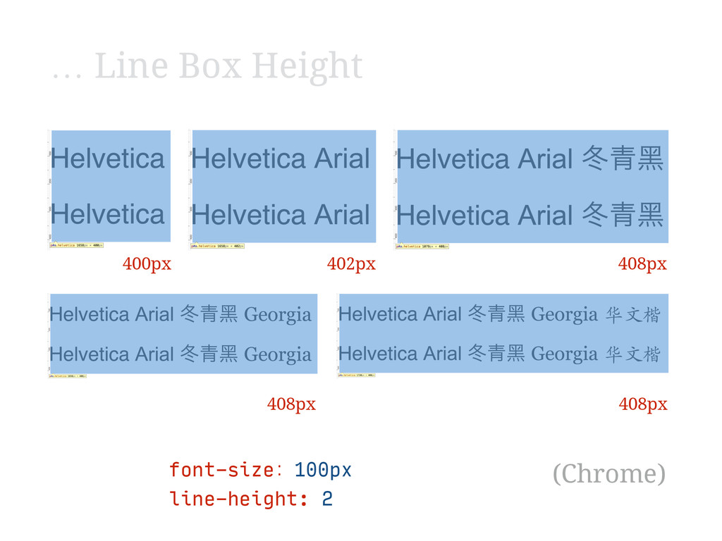 … Line Box Height 400px 402px 408px 408px 408px...