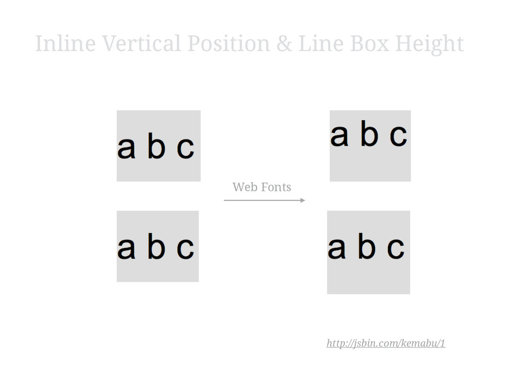 Inline Vertical Position & Line Box Height http...