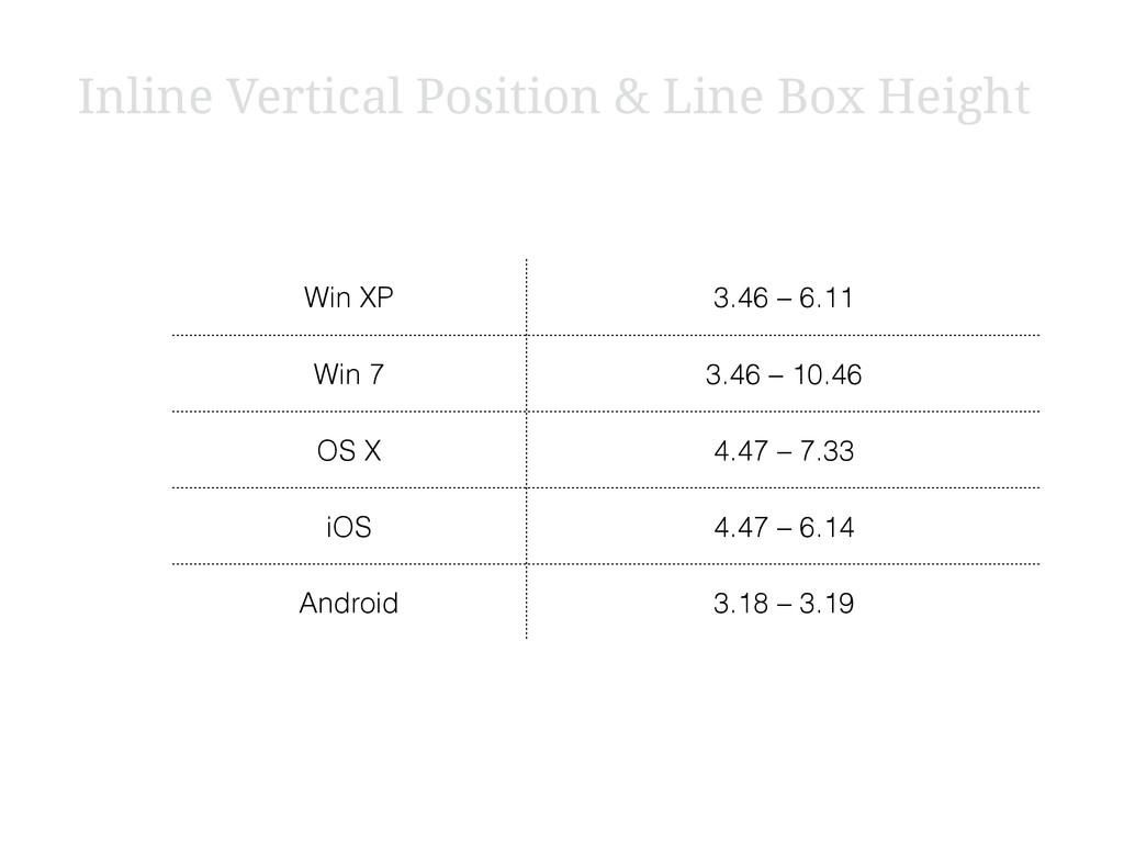 Win XP 3.46 – 6.11 Win 7 3.46 – 10.46 OS X 4.47...