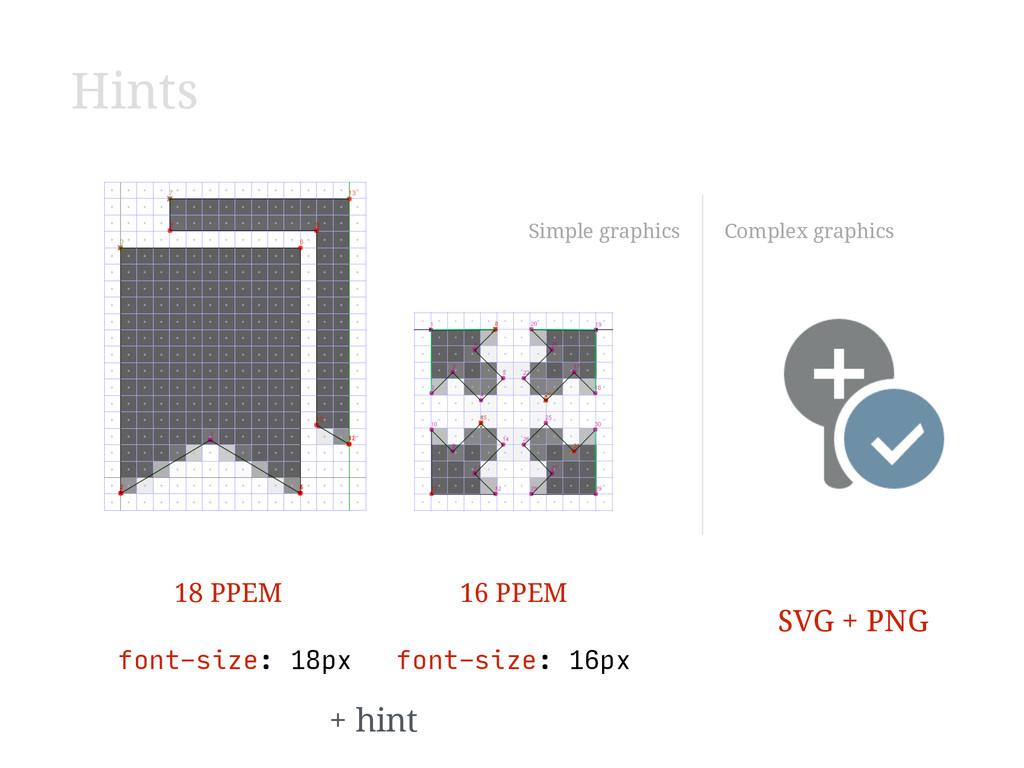 18 PPEM font-size: 18px 16 PPEM font-size: 16...
