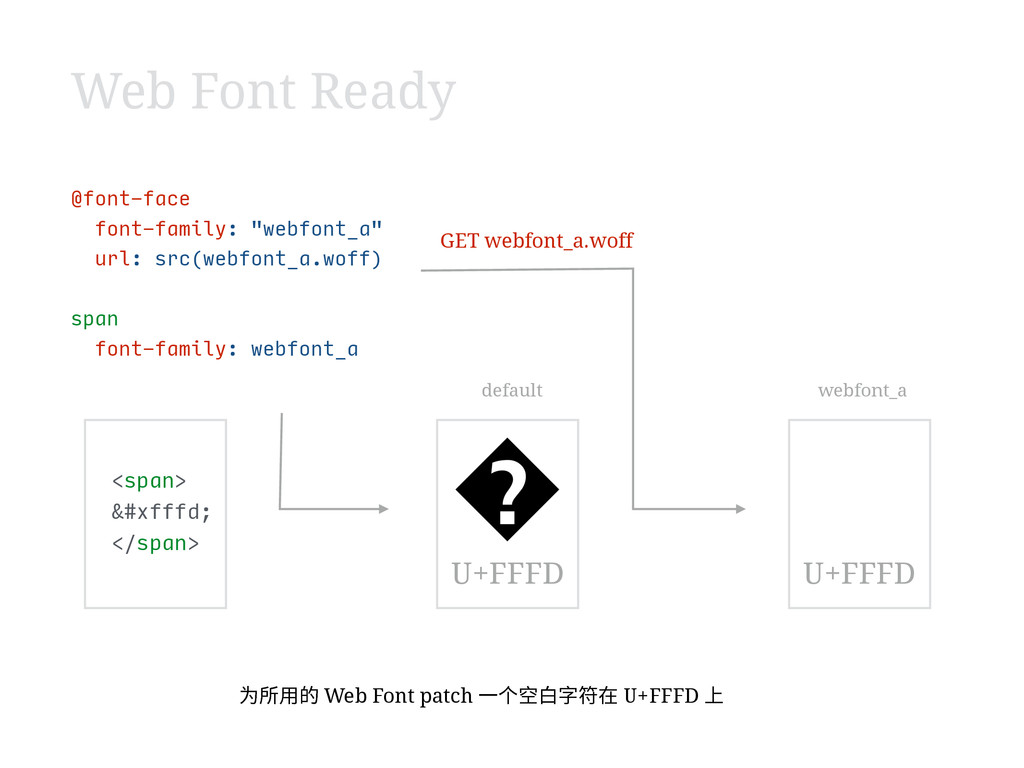 U+FFFD U+FFFD webfont_a ⚹䨾欽涸 Web Font patch ♧⚡瑟...