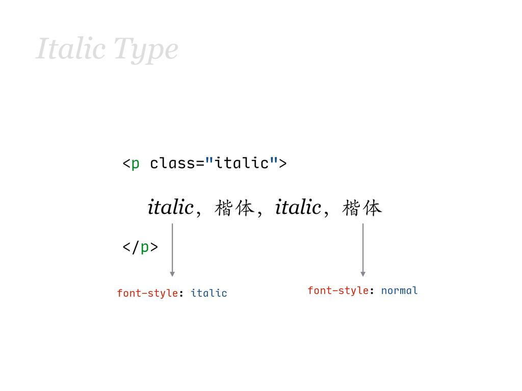 """Italic Type <p class=""""italic""""> </p> itali..."""