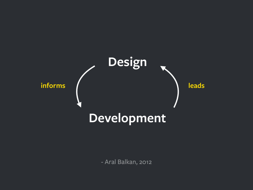 Design Development leads informs - Aral Balkan,...