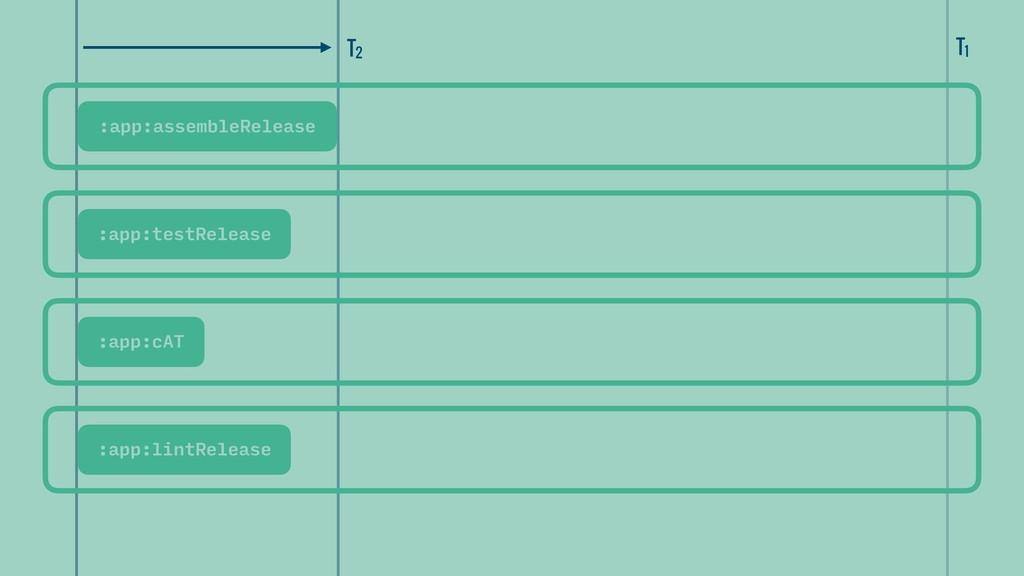 T2 T1 :app:assembleRelease :app:testRelease :ap...