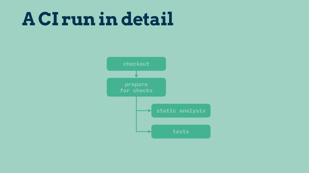 A CI run in detail checkout static analysis pre...