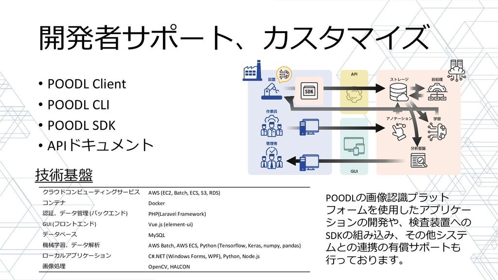 開発者サポート、カスタマイズ • POODL Client • POODL CLI • POO...