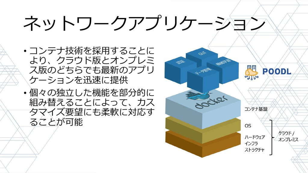 ネットワークアプリケーション • コンテナ技術を採用することに より、クラウド版とオンプレミ ...