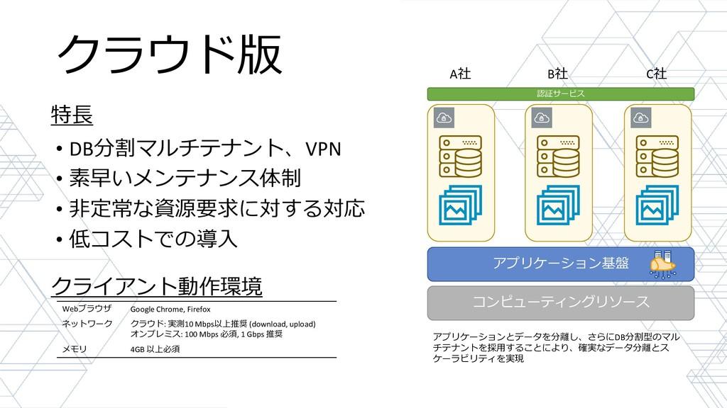 クラウド版 • DB分割マルチテナント、VPN • 素早いメンテナンス体制 • 非定常な資源要...