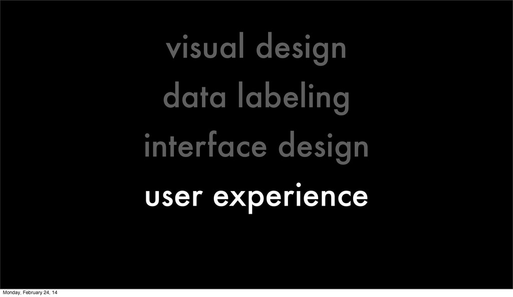 visual design data labeling interface design us...