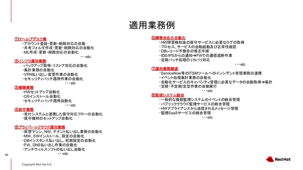 Copyright Red Hat K.K. 適用業務例 10 ①ITヘルプデスク業    ・...