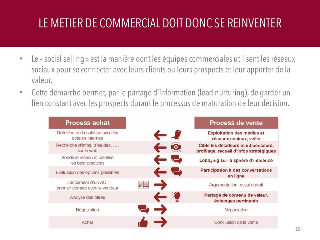 LE METIER DE COMMERCIAL DOIT DONC SE REINVENTER...