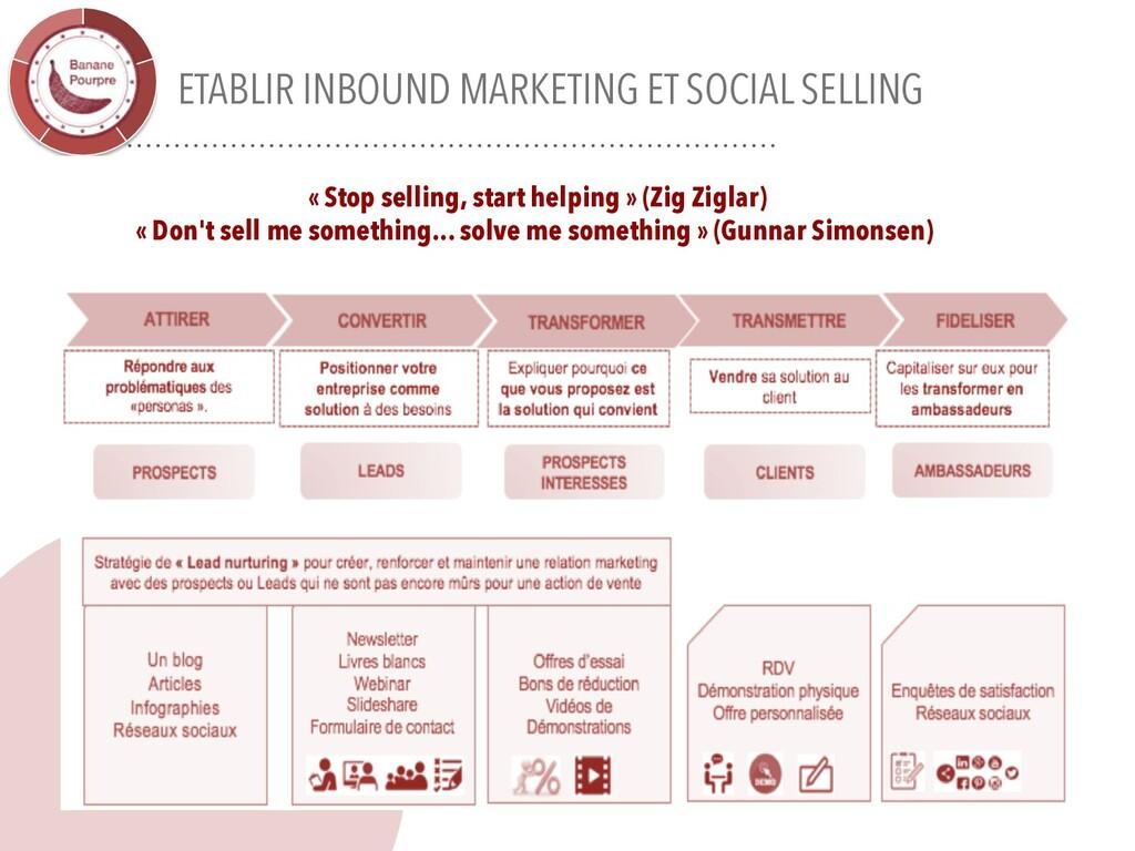 ETABLIR INBOUND MARKETING ET SOCIAL SELLING « S...