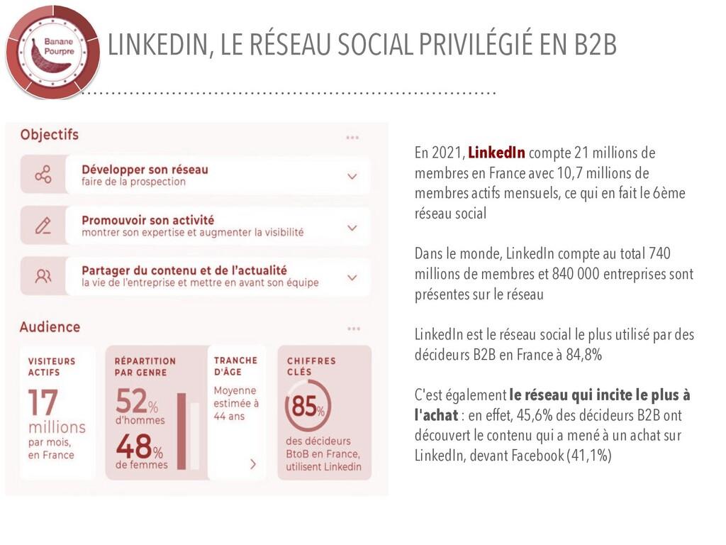 LINKEDIN, LE RÉSEAU SOCIAL PRIVILÉGIÉ EN B2B En...