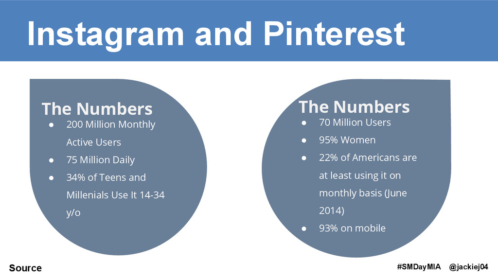 The Numbers ● 200 Million Monthly Active Users ...