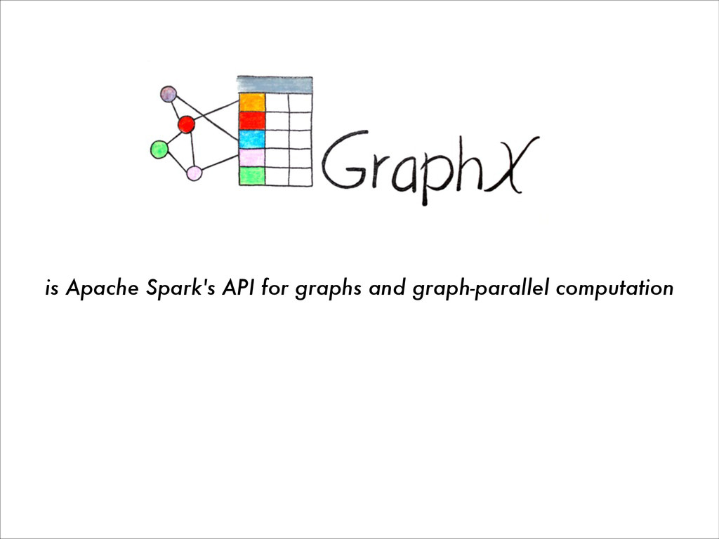 is Apache Spark's API for graphs and graph-para...