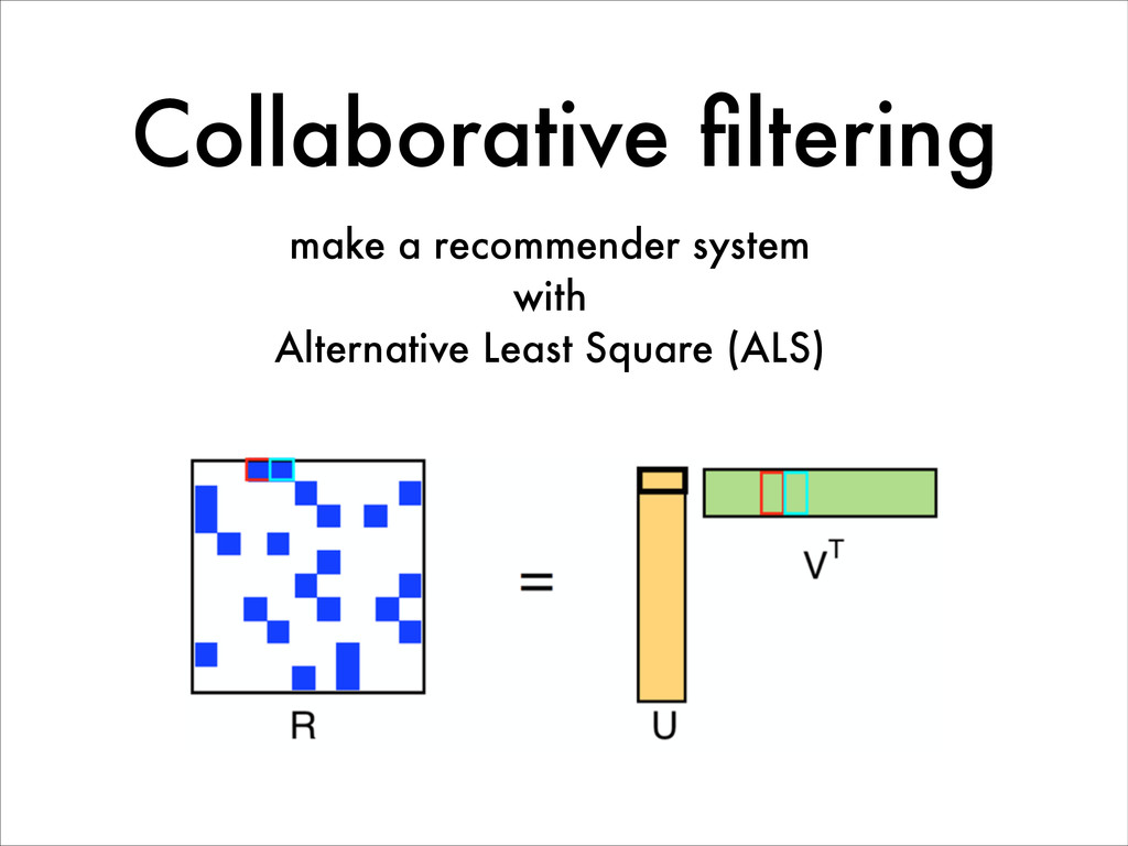 Collaborative filtering make a recommender syste...
