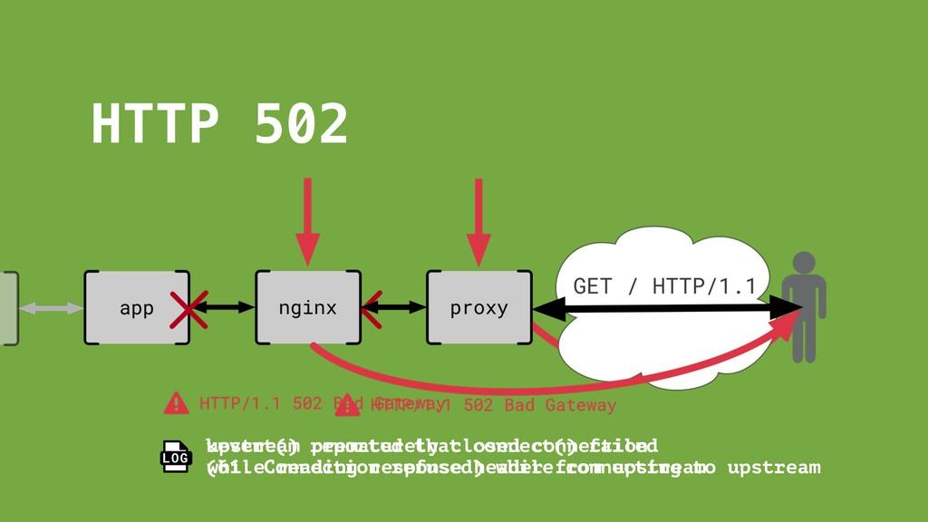HTTP 502 LOG upstream prematurely closed connec...