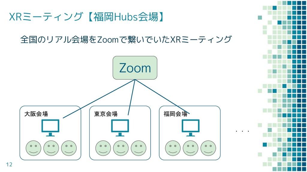 12 XRミーティング【福岡Hubs会場】 全国のリアル会場をZoomで繋いでいたXRミーティ...