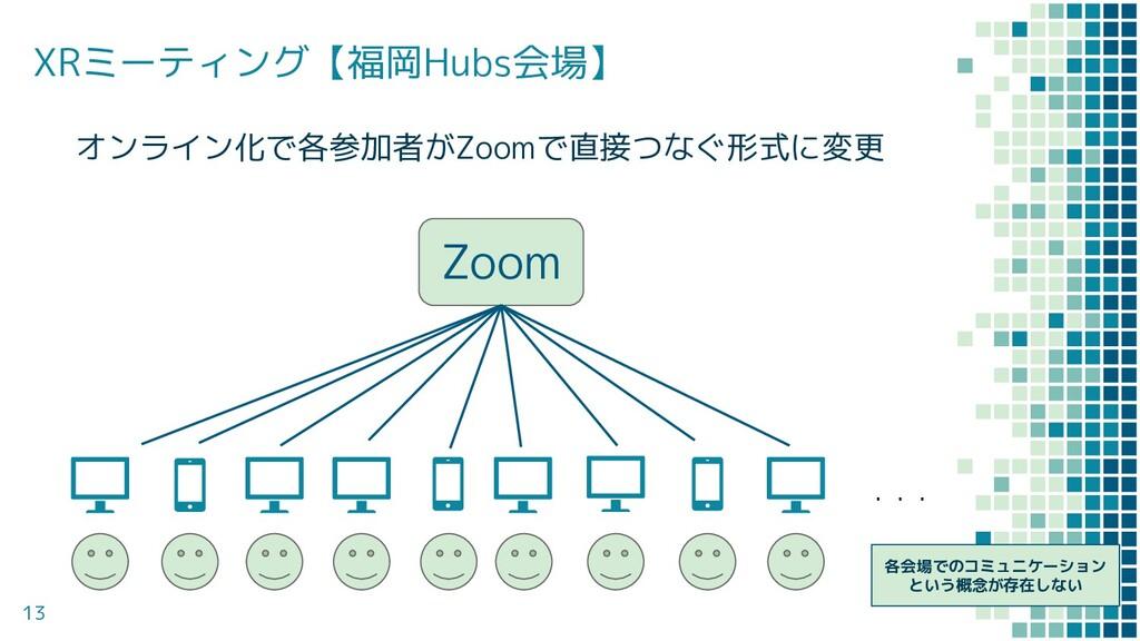 13 XRミーティング【福岡Hubs会場】 オンライン化で各参加者がZoomで直接つなぐ形式に...