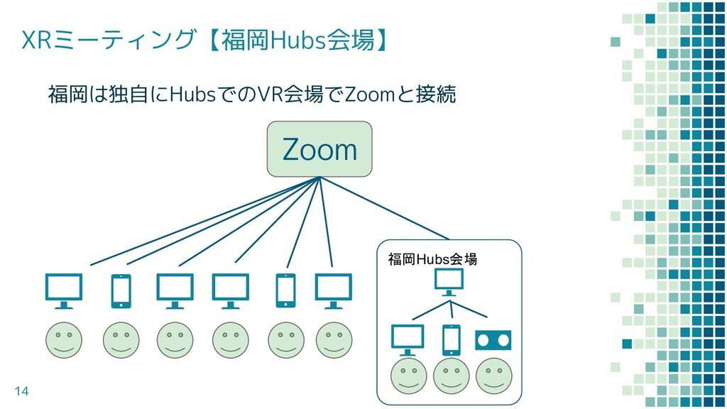 14 XRミーティング【福岡Hubs会場】 福岡は独自にHubsでのVR会場でZoomと接続 ...